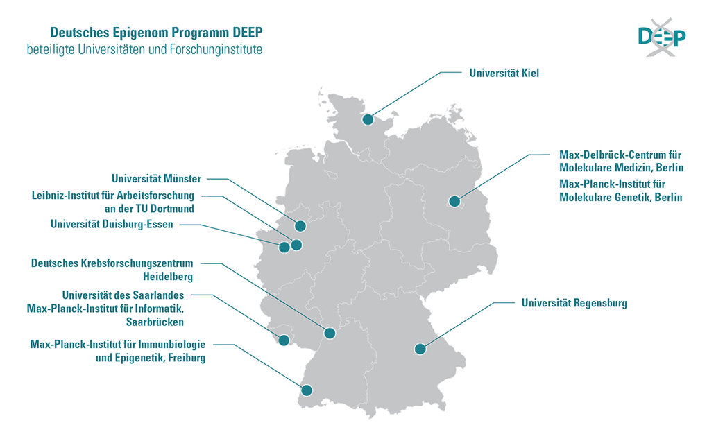 Overview of all research Institution contributing to German Epigenome Program DEEP