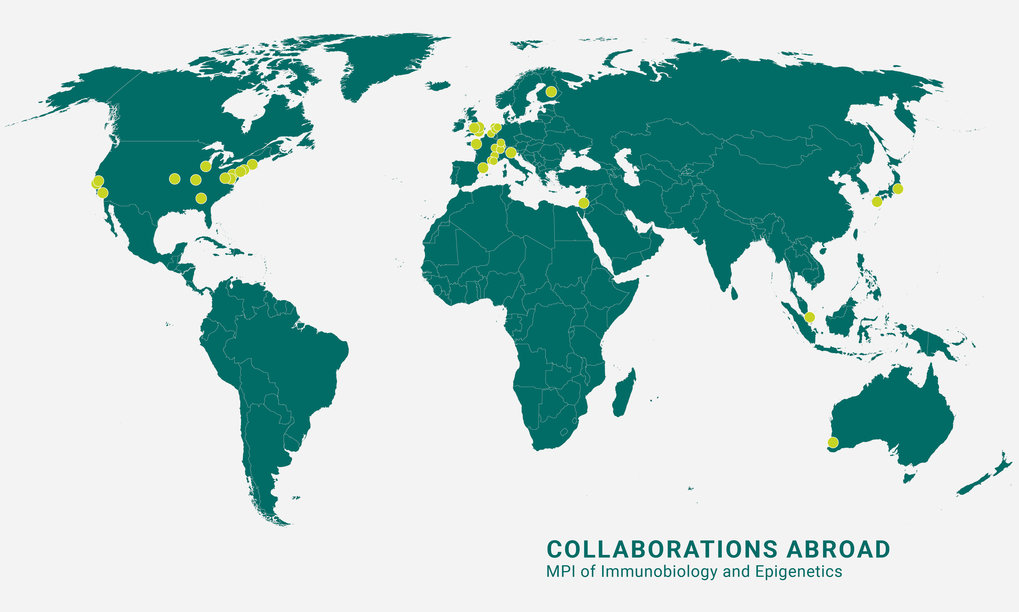 Collaborations with other research facility abroard by our labs